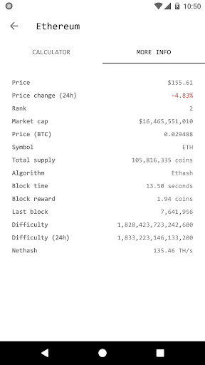Download Cryptocoin Mining Calculator on PC & Mac with