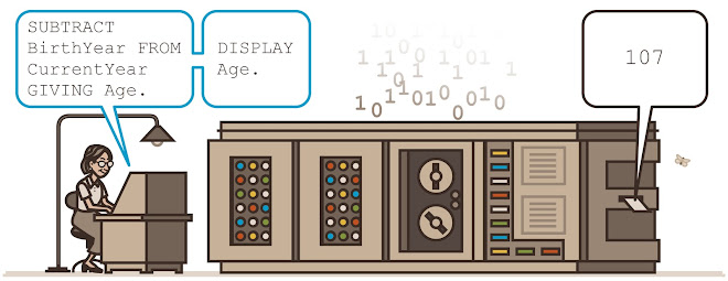 Grace Hopper's Google Doodle from 12/9/2013