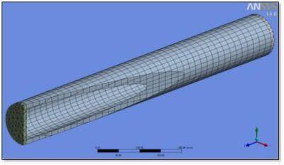 ANSYS | Участок трубы с торцевыми заглушками, показана конечноэлементная модель в сечении, гидростатические элементы ещё не заданы