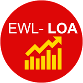 LOA - Business Management System