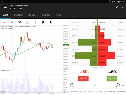 HDFOREX Trader- screenshot thumbnail