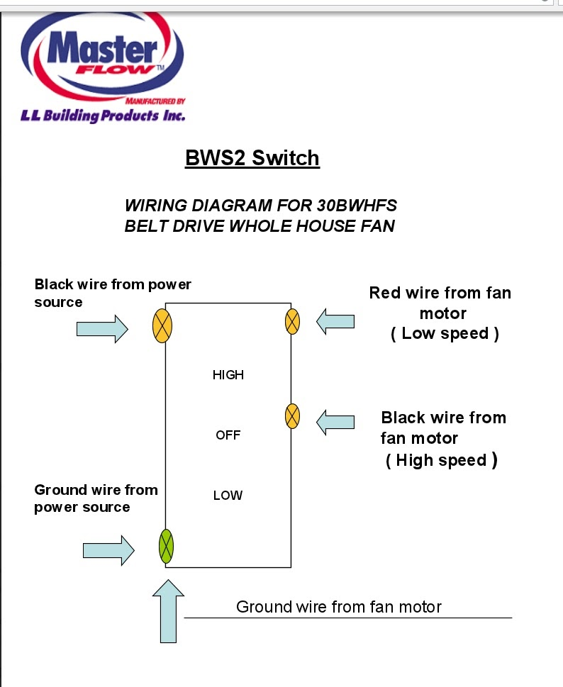 Masterflow House Fan BWS2 Switch Wiring Diagram For 30BWHFS Belt