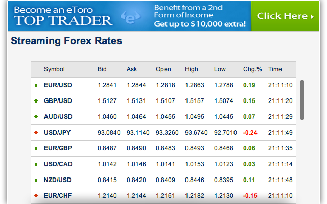 Live Currency Rates >> Live Forex Rates