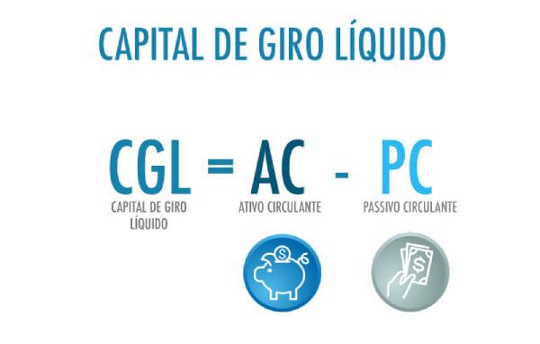 O que é capital de giro líquido
