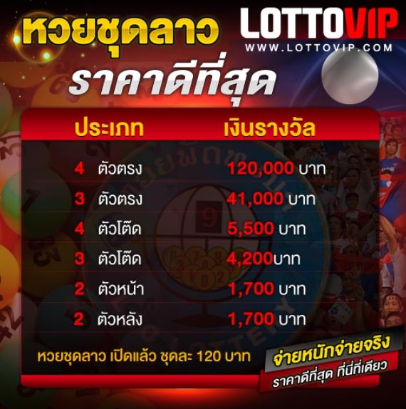 หวยชุดลาว Lotto vip