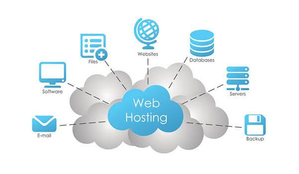वेब होस्ट क्या है और विभिन्न प्रकार की वेब होस्टिंग