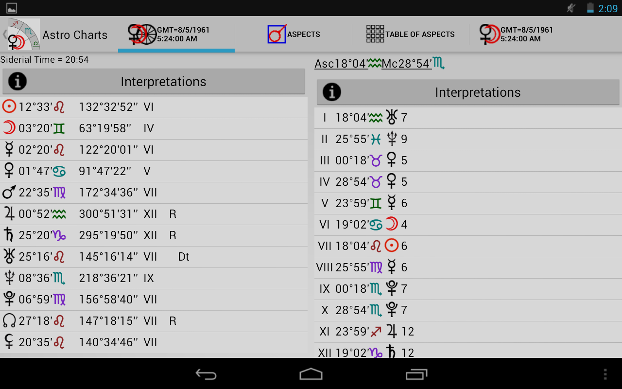 Astrological charts android apps on google play astrological charts screenshot nvjuhfo Images