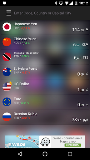 Ultimate Currency Converter