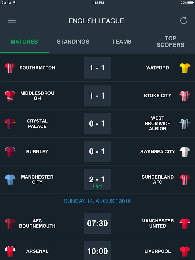 Premier League News Scores Schedule Standings Stats | Autos Post