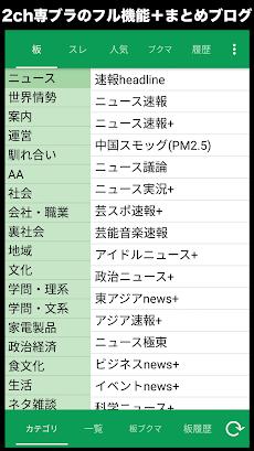 ニュース 2 ちゃんねる アジア