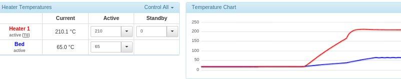 69-temperatures-stabilised.jpg