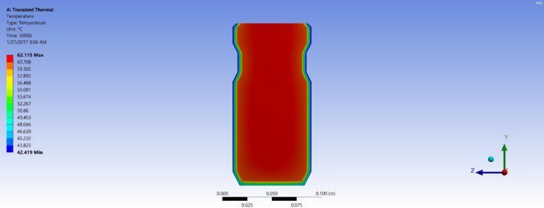 ANSYS Используя нестационарные температурные расчеты в ANSYS Mechanical, мы получили зависимости температуры жидкости внутри бутылки от времени