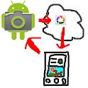 Remote Camera icon