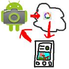 リモコンカメラ icon