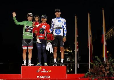 Vuelta 2017: Een sprinter genre Degenkolb of toch maar een klassementsrenner die met het puntenklassement aan de haal gaat?