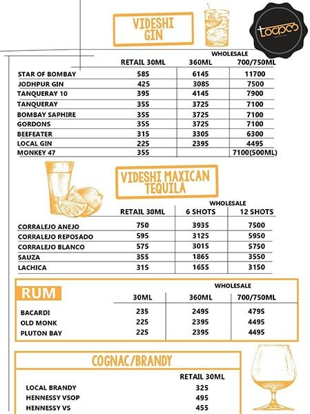 Local menu 2