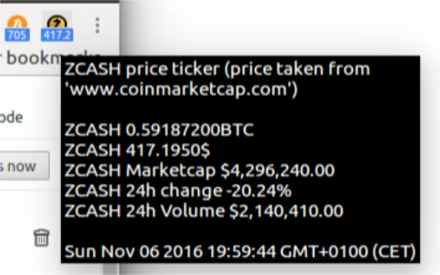 ZCASH price ticker