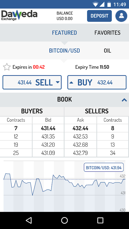 Daweda Exchange- screenshot