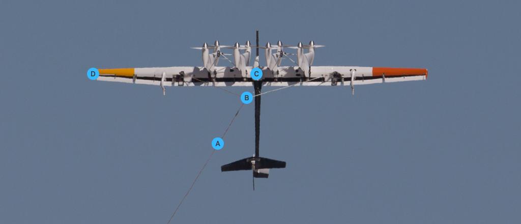 System designed for autonomous flight