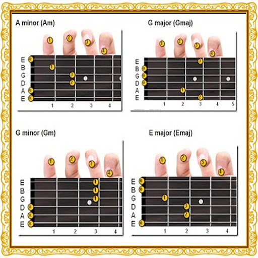 Amazoncom Three Chord Songs Guitar Chord Songbooks