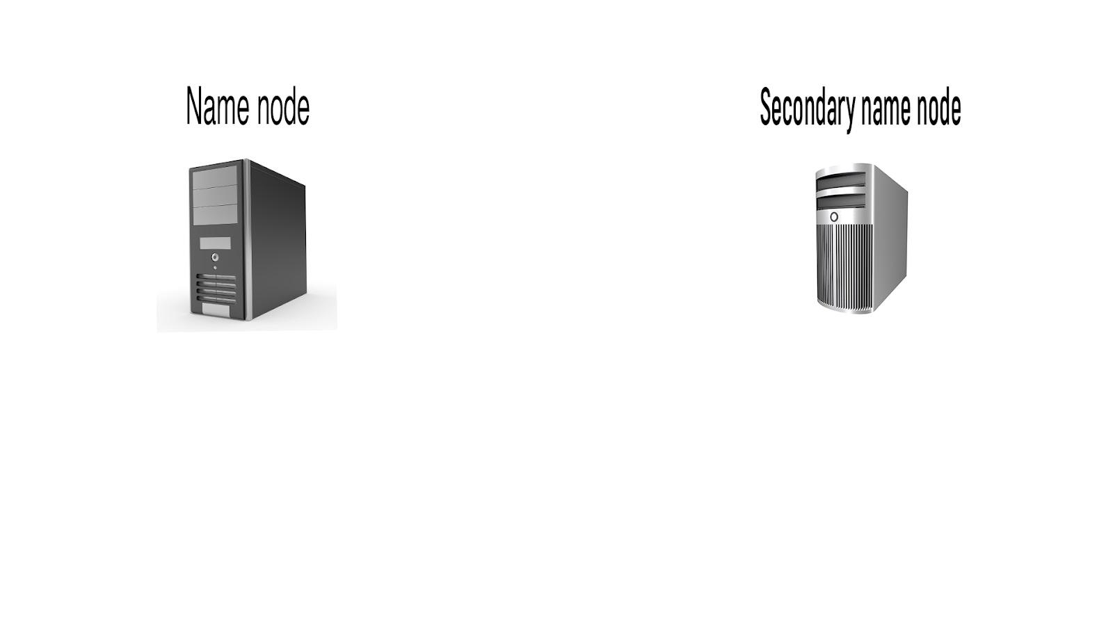 hadoop tutorial