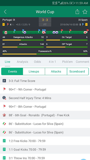 Football Predictions, Betting Tips and Live Scores photos 2