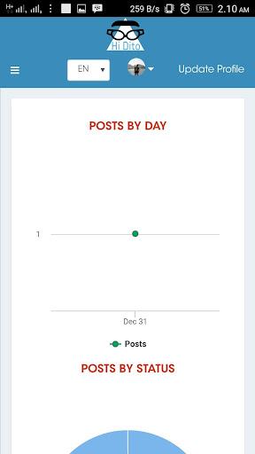 Auto Post for Facebook 0.0.1 screenshots 7