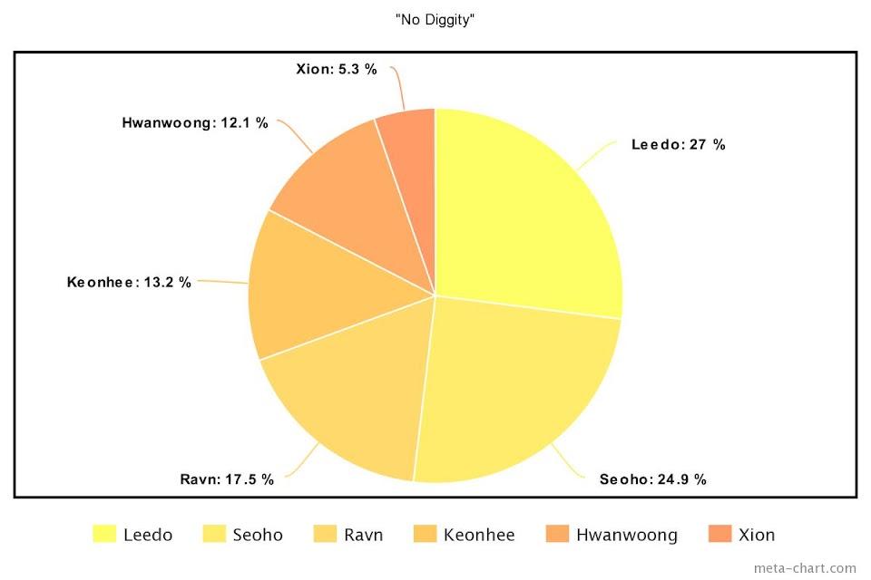 meta-chart - 2021-02-01T205428.465