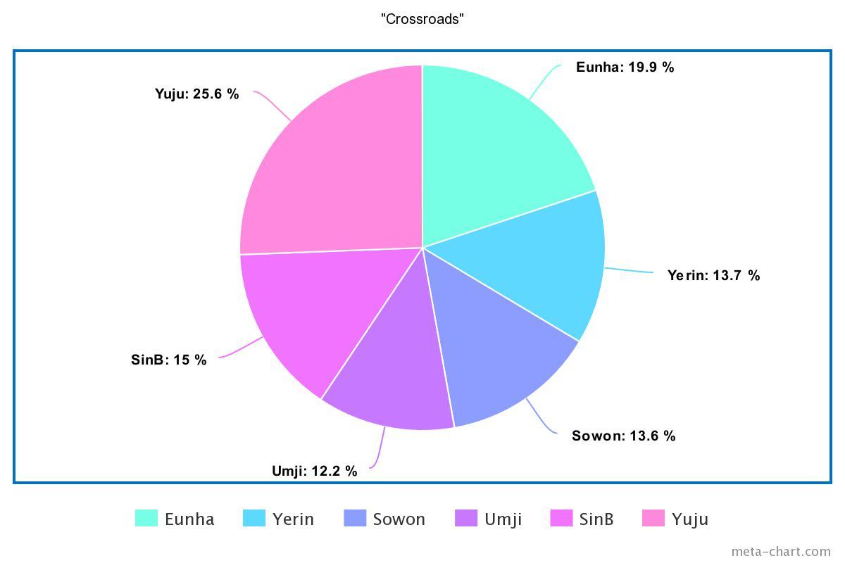 meta-chart (32)
