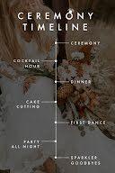 Wedding Ceremony Timeline - Wedding Invitation item