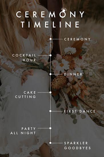 Wedding Ceremony Timeline - Wedding Invitation Template