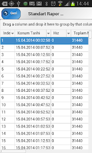 Özse Takip screenshot 7