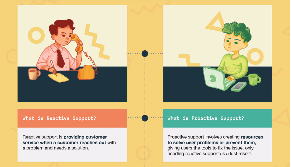 customer success and customer support - alliances and differences