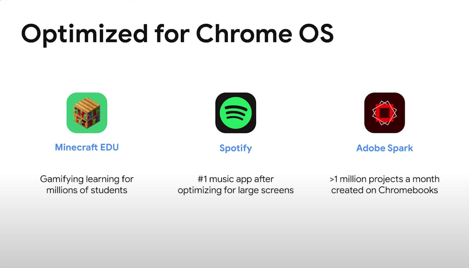 Chrome Os est optimisé pour les applications de productivité