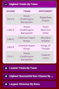 IPL 2018 - náhled