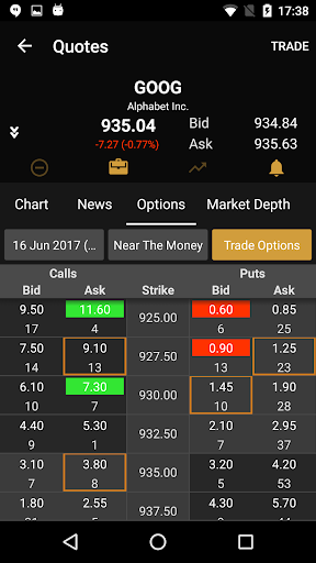 ETNA Trader Mobile screenshot 3