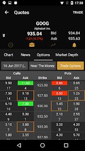 ETNA Trader Mobile - náhled