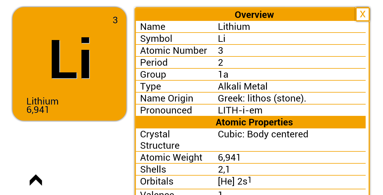 Periodic table elements android apps on google play periodic table elements screenshot gamestrikefo Image collections