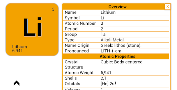 Periodic table elements apps on google play screenshot image urtaz Gallery