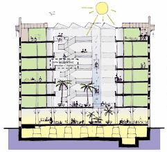 Photo: [2007 (12-06) ©-wessel de jonge architecten & VolkerWessels Vastgoed] - http://www.eccrotterdam.com - schetsen & studies - voor de herontwikkeling van Santos is een eerste functie- / ideeënonderzoek verricht - zowel appartementen, kantoren als een hotel zijn bekeken - vanwege de grootte van het pand lijkt een vide in alle gevallen wel handig - ook wordt gedacht aan een publieksfunctie op de begane grond en in de kelder - bij dit  alles wordt natuurlijk recht gedaan aan het monumentale karakter van het pand, terwijl ook de relatie gelegd wil worden met het naastgelegen European Chinese Centre ECC Rotterdam.
