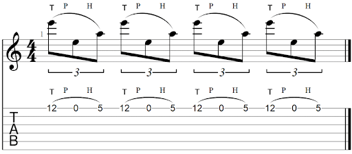 13 Essential Guitar Tapping Exercises (With TAB)
