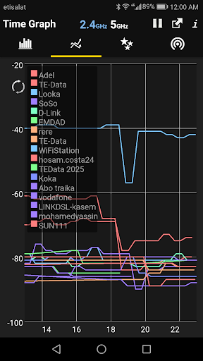WiFi Analyzer 1.9 screenshots 2