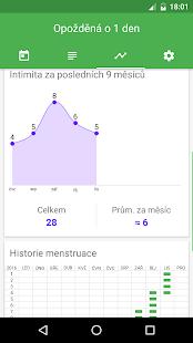 Menstruační kalendář česky - náhled