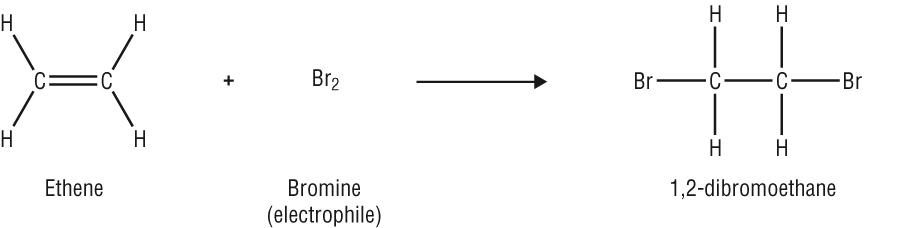 Image result for addition reaction