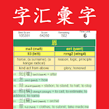 Vocab Game Chinese Characters