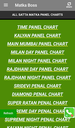Diamond Chart Satta - Best Picture Of Chart Anyimage Org