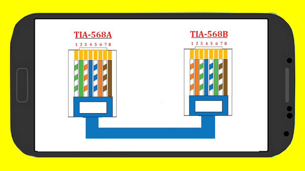RJ45 Color Code Cable Wiring- screenshot