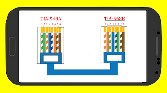 RJ45 Color Code Cable Wiring – Apps bei Google Play