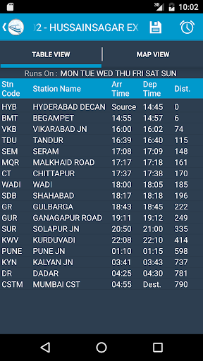 Indian Rail Train Status by PB Appetite (Google Play, United States