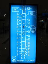Photo: Panneau indiquant le temps à parcourir pour aller d'un endroit à l'autre